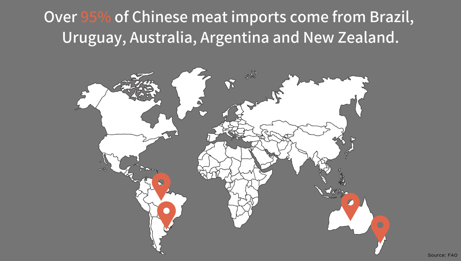 Largest importers of meat to china