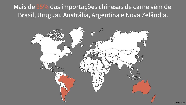 importações chinesas de carne